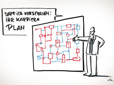 make a plan!